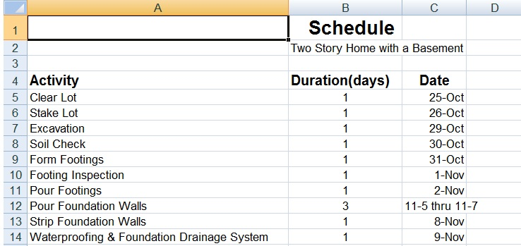 Construction schedule for building a new home critical for Construction schedule for building a house