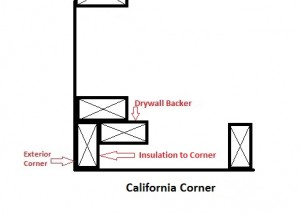 Advanced Framing: California Corner
