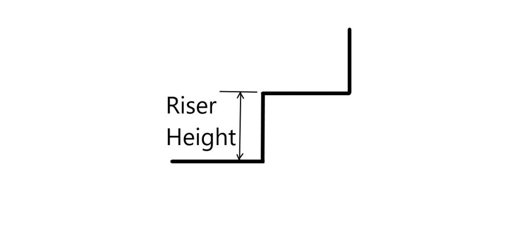 Stair Riser Height